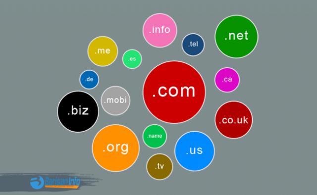 6 Tips Memilih Nama Doman Yang Baik Untuk BlogWeb Anda
